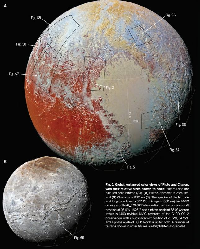 Plutone sotto i riflettori – Parte III: la composizione superficiale