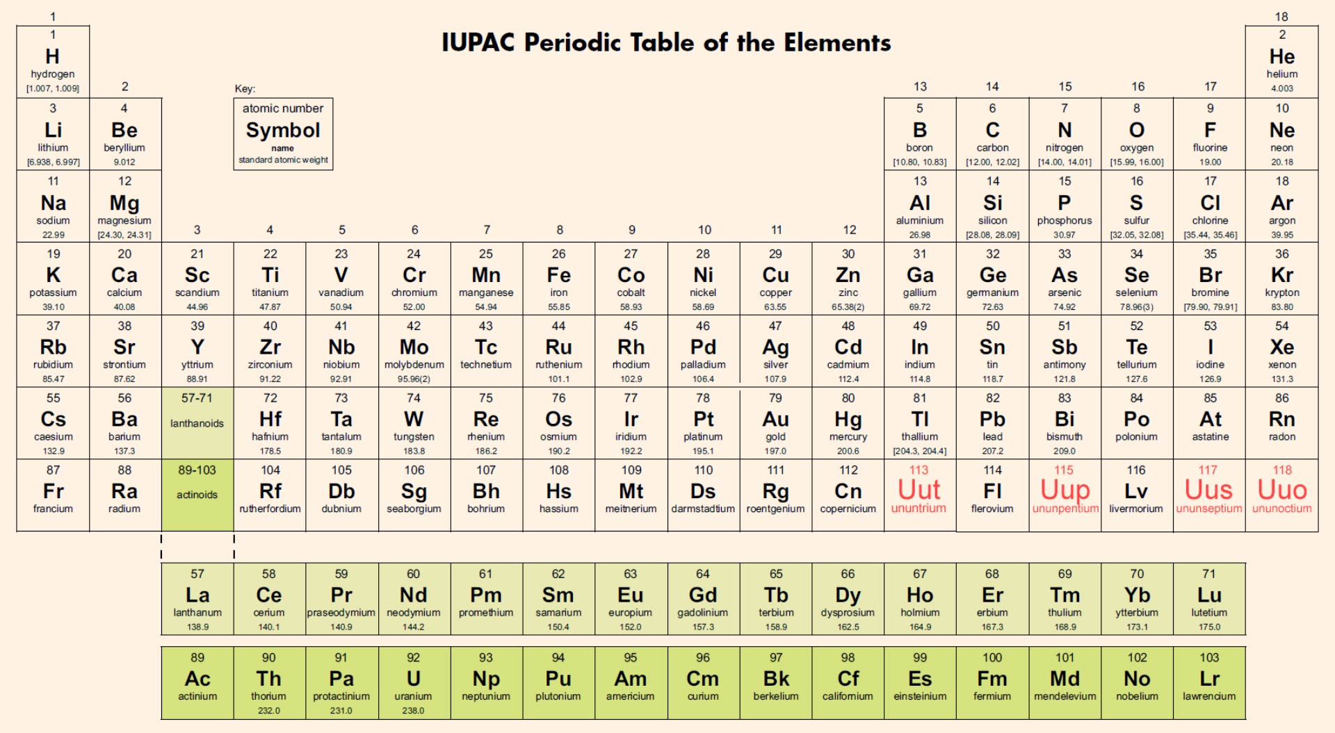 image_3545e-Periodic-Table