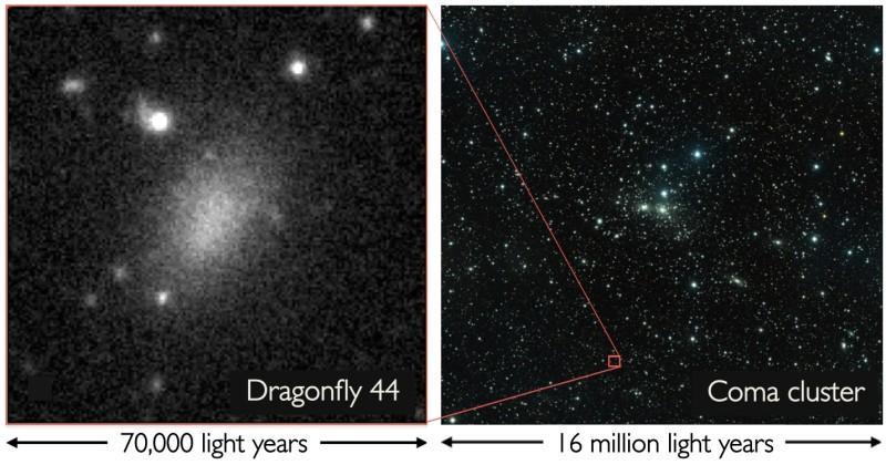 Dragonfly 44: una galassia di materia oscura