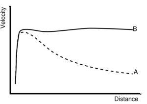 rotation_curve_high