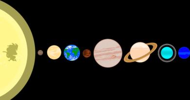 L'origine del Sistema Solare
