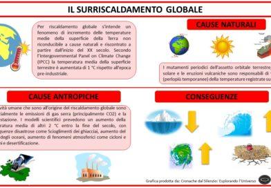 Surriscaldamento Globale: ad un passo dalla catastrofe?