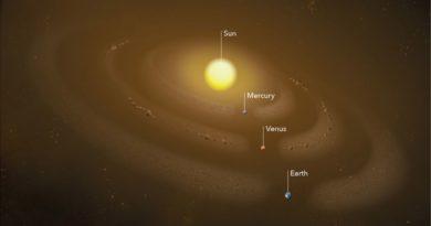 Un anello circumsolare per Mercurio